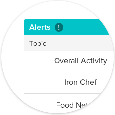 Detail view of alerts